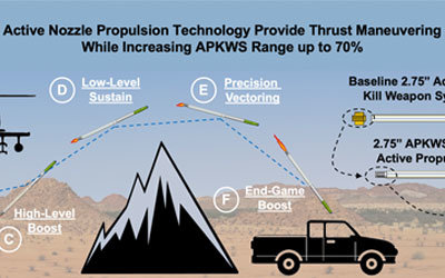 Applying Controllable Solid Propulsion Tech to Army Rocket Modernization